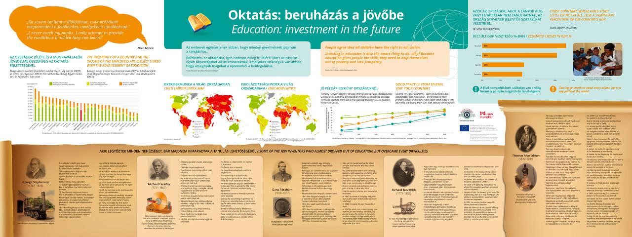 michael faraday erfindungen